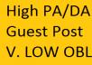Guest Post on High PA DA Website