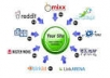Manully 5 Top Social Bookmarking sites PR5, PR6, PR7 - With report of social Bookmarking
