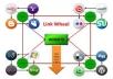 do SEO linkwheel pyramid to website blog or youtube to rank on google !!!