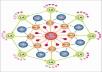 Develop 100+ Natural Backlinks using High PR Premium Link Wheel SEO Package
