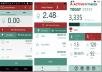 DESIGN Amazing UI for your iOS,WINDOWS,ANDROID APP