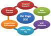 On page optimization full website