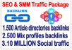 SEO & SMM Promoting Package-500 Article Directories Backlinks-500 Mix Profiles Backlinks- 10 Million Social Traffic
