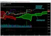 GET HIGHLY ACCURATE DAILY CRYPTO CURRENCY TRADING SIGNALS