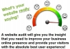 We will AUDIT your website and give SEO Action Report to get higher Google rankings
