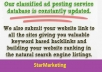 Manually Post in 20 High Ranked Classified Ads posting Websites