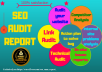 Analysis Of Your Website And Provide A Detailed SEO Audit Report