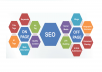Do on page and off page SEO Optimization