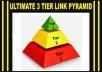 Natural Powerful Tier-3 Link Pyramid, Organic White hat SEO Service – Guaranteed Ranking