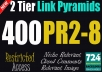 400 PR2-8 WEB2.0 Blogs + Vbulletin Forum Posts + Wiki Mixed Backlinks