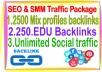 SEO & SMM Top Campaign - 2500 Mix profiles backlinks- Unlimited social traffic-250 edu Backlinks