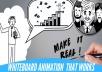 Video Whiteboard Animation Digital Hand Drawn
