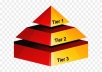 Create Powerful  3 Tier Link Pyramid to improve your keywords ranking (Type 3)