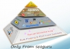 Create Hummingbird safe 4 Tier Link Pyramid using PR9 Web2 blogs- Skyrocket your Google Rankings