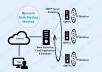 Dedicated PowerMTA bulk email SMTP server with multiple IPs