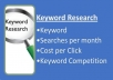 Need High quality  Keywords for Your Website