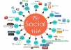 SEO PR10 1001 Social Bookmarks 30,000 Live Comments 100SAFE Gsa Edu Gov