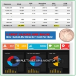 Secret to know how I get 46K+ clicks to my website for cost 1 cent per click