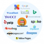 Add your business listing on top 45 Local citations sites manually.