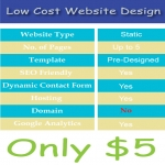 Low Cost Website Design