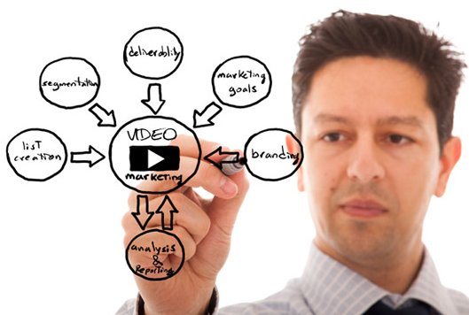 I want business presentation videos with model each video  10 cost maximum