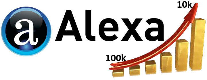 I WANT 130 COUNTRIES ALEXA RANK