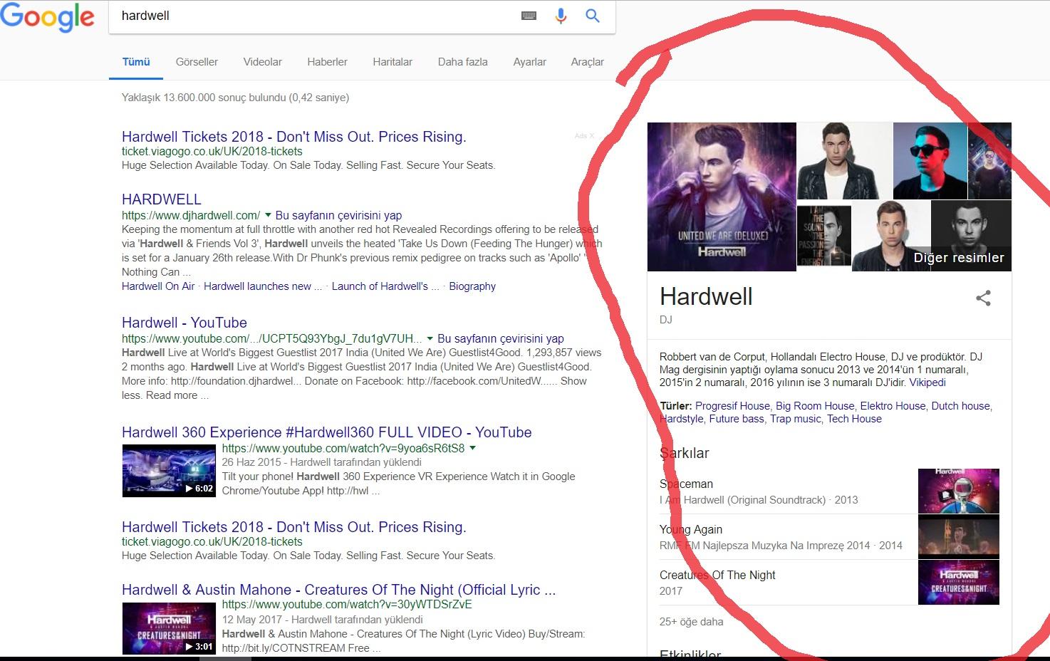 Google Pnowledge Panel